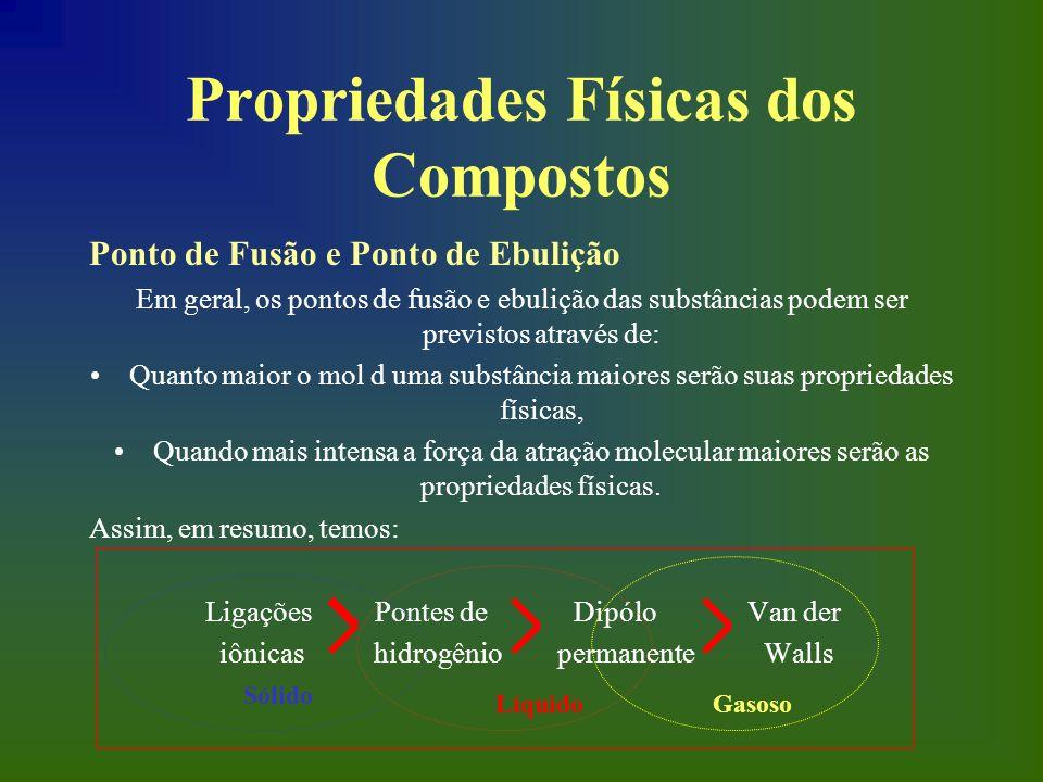 Propriedades Físicas dos Compostos