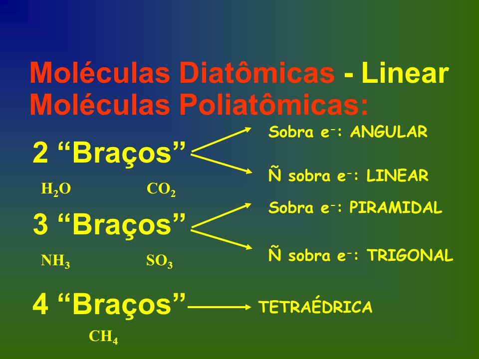 Moléculas Diatômicas - Linear Moléculas Poliatômicas: