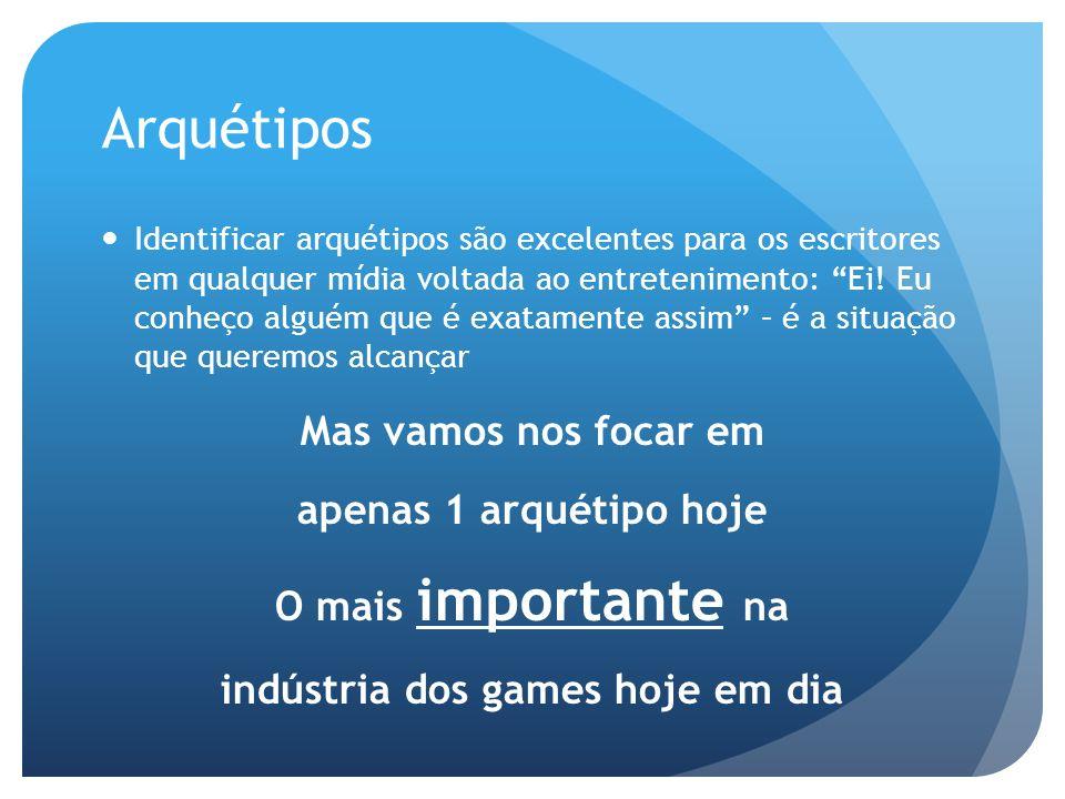 indústria dos games hoje em dia
