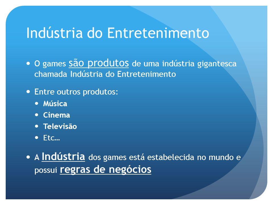 Indústria do Entretenimento