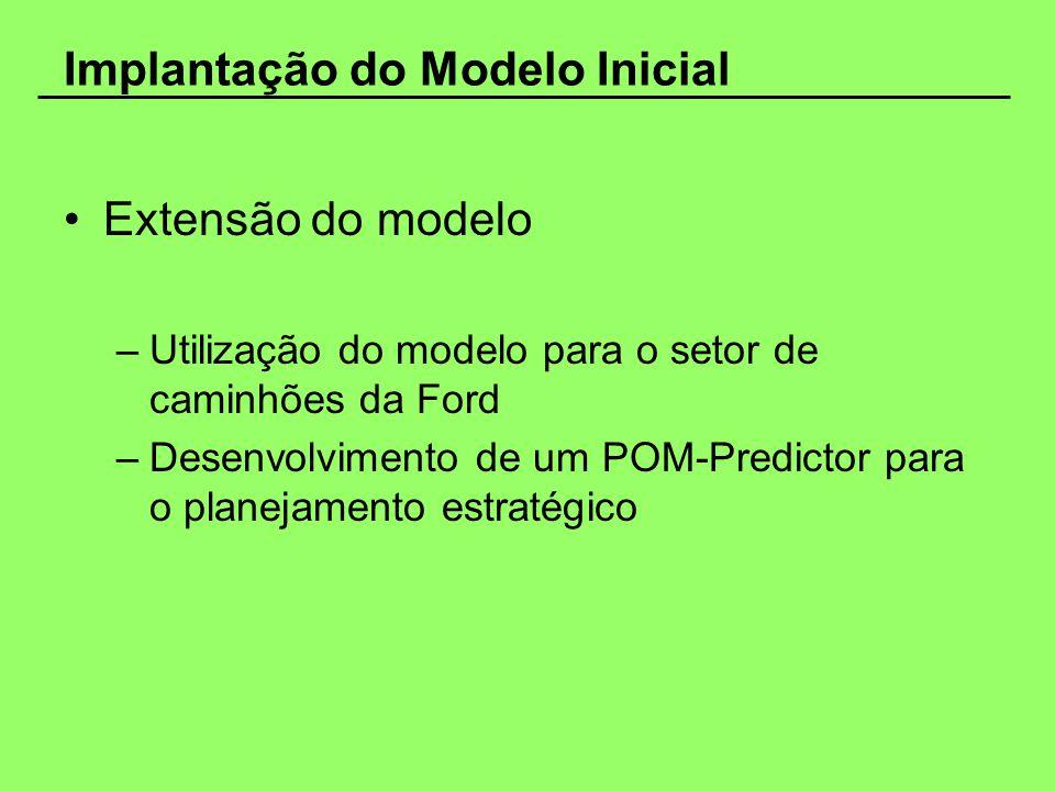 Implantação do Modelo Inicial