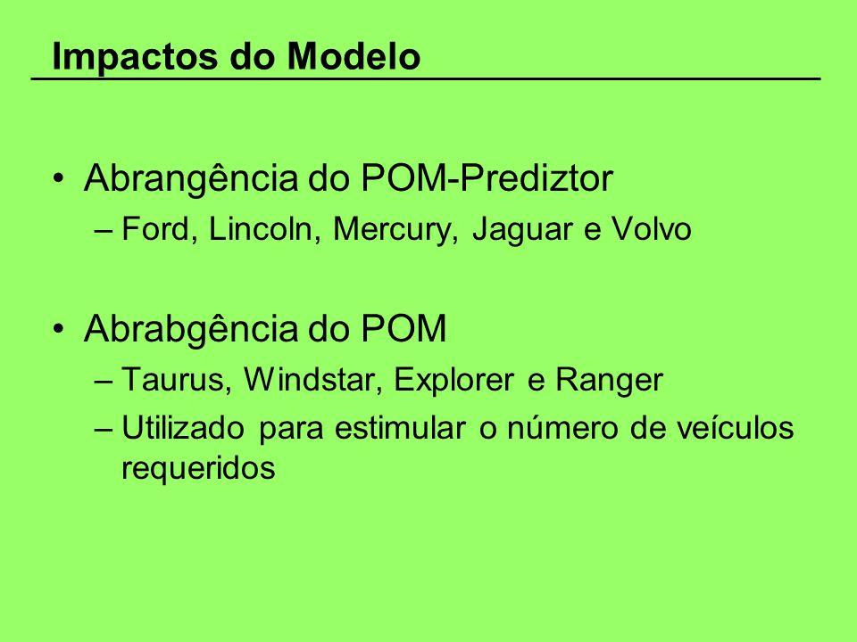 Abrangência do POM-Prediztor