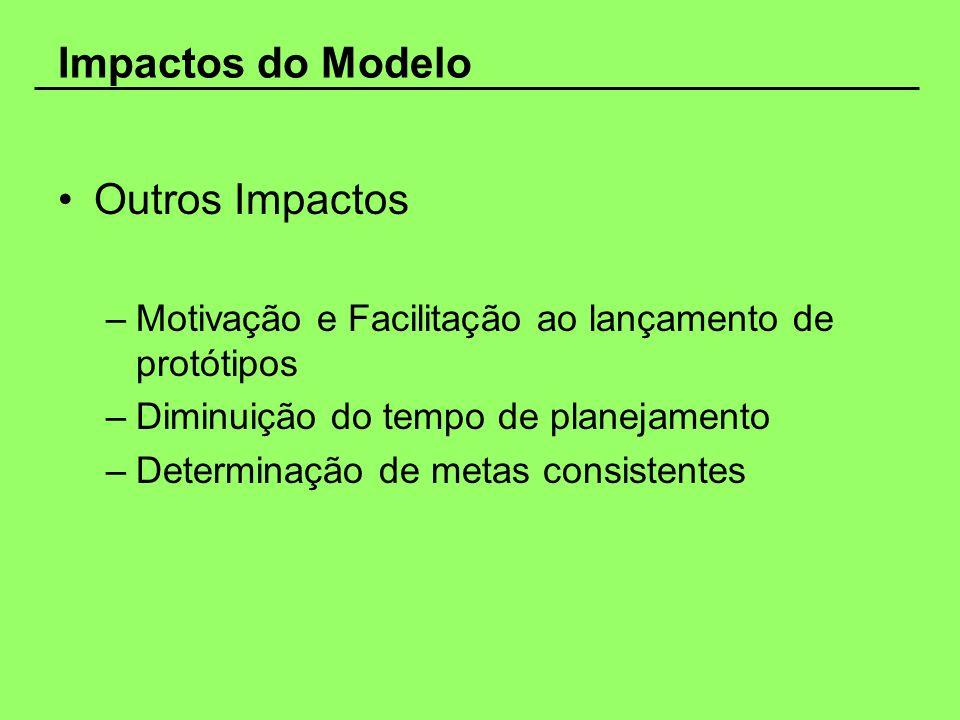 Impactos do Modelo Outros Impactos
