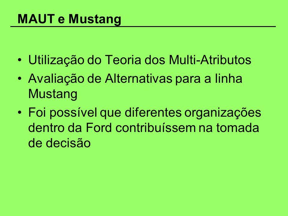 MAUT e MustangUtilização do Teoria dos Multi-Atributos. Avaliação de Alternativas para a linha Mustang.