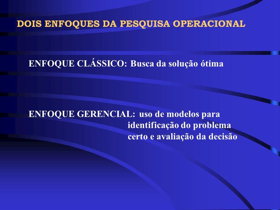 DOIS ENFOQUES DA PESQUISA OPERACIONAL