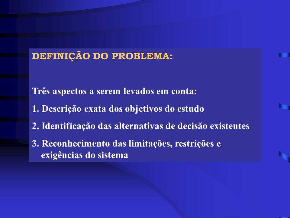 DEFINIÇÃO DO PROBLEMA: