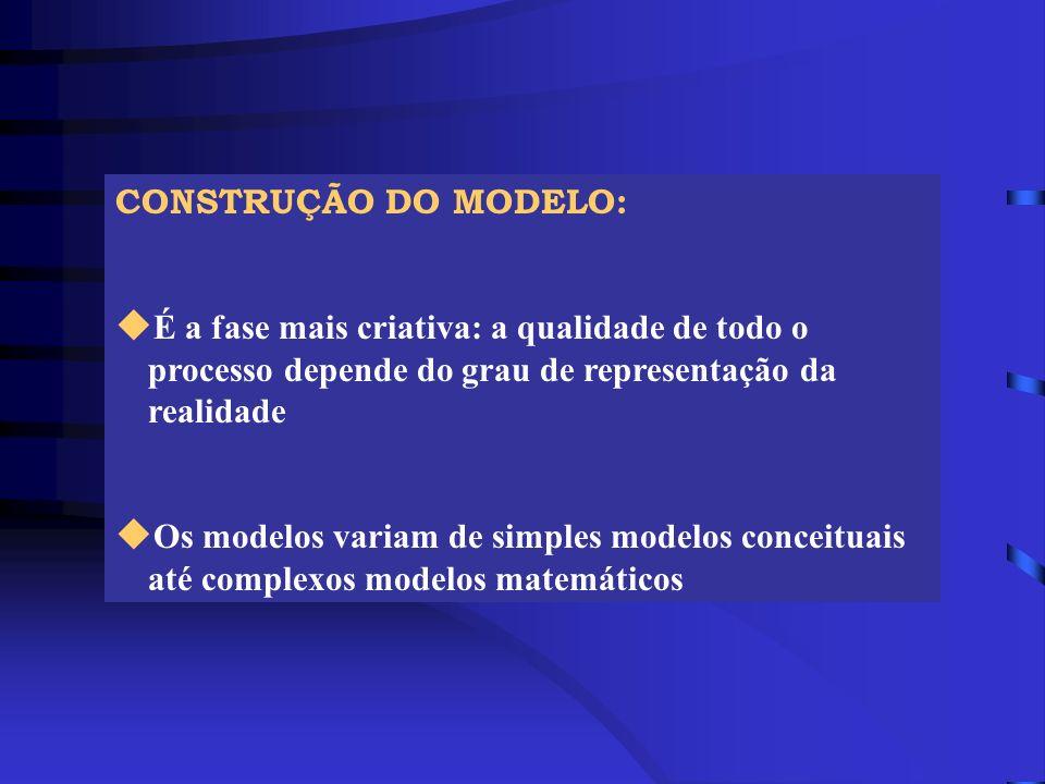 CONSTRUÇÃO DO MODELO: É a fase mais criativa: a qualidade de todo o processo depende do grau de representação da realidade.