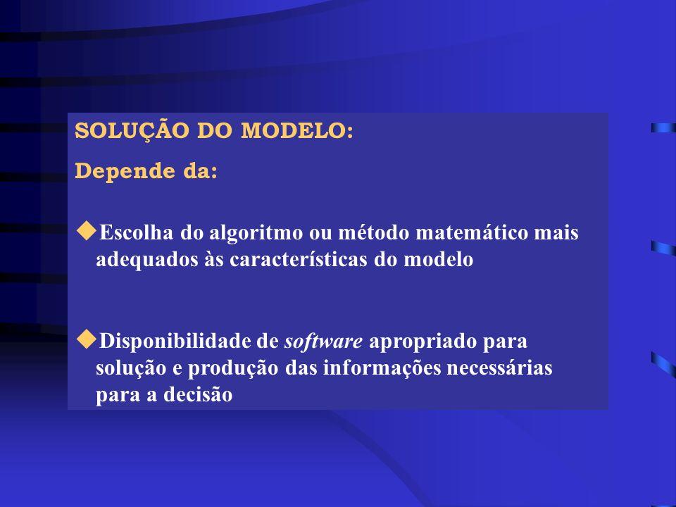 SOLUÇÃO DO MODELO: Depende da: Escolha do algoritmo ou método matemático mais adequados às características do modelo.