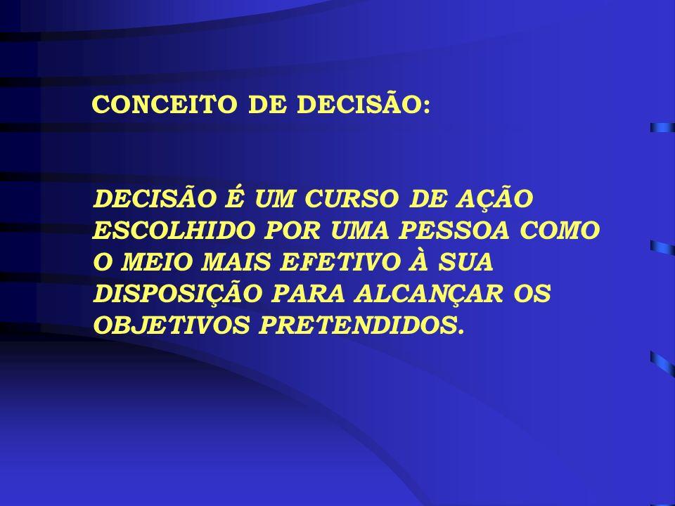 CONCEITO DE DECISÃO: