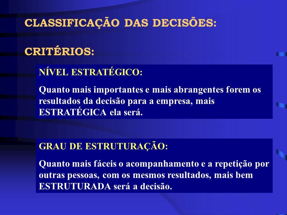 CLASSIFICAÇÃO DAS DECISÕES: CRITÉRIOS: