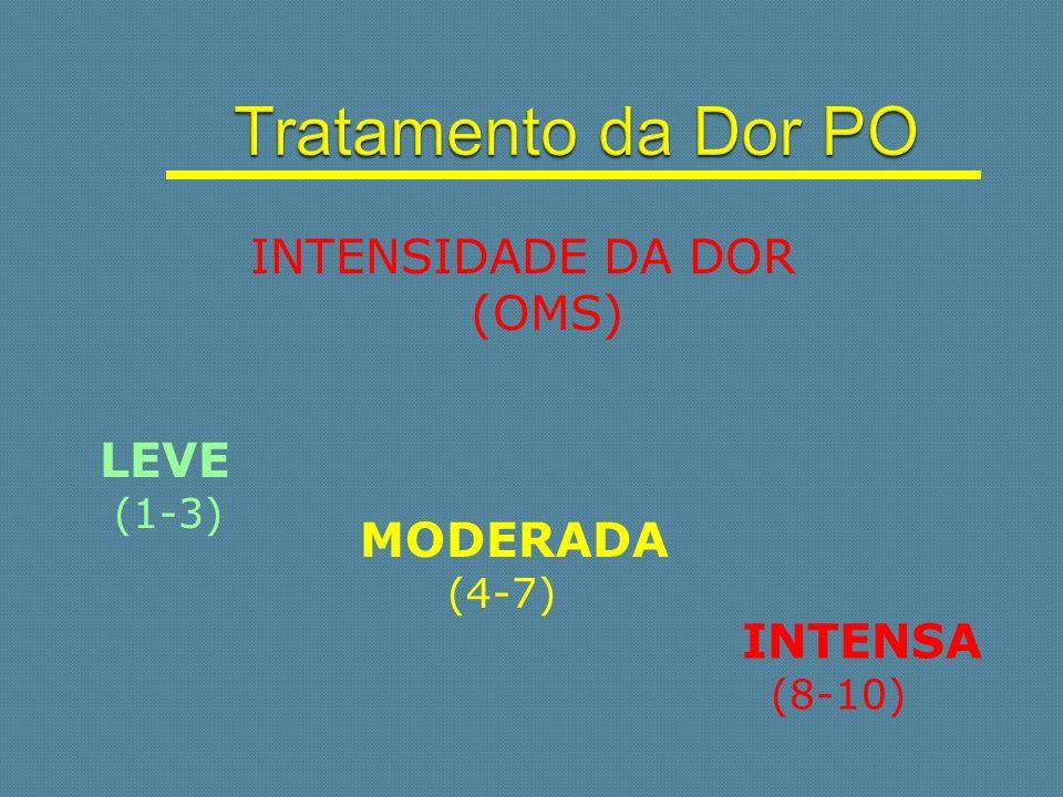 Tratamento da Dor PO INTENSIDADE DA DOR (OMS) LEVE MODERADA INTENSA