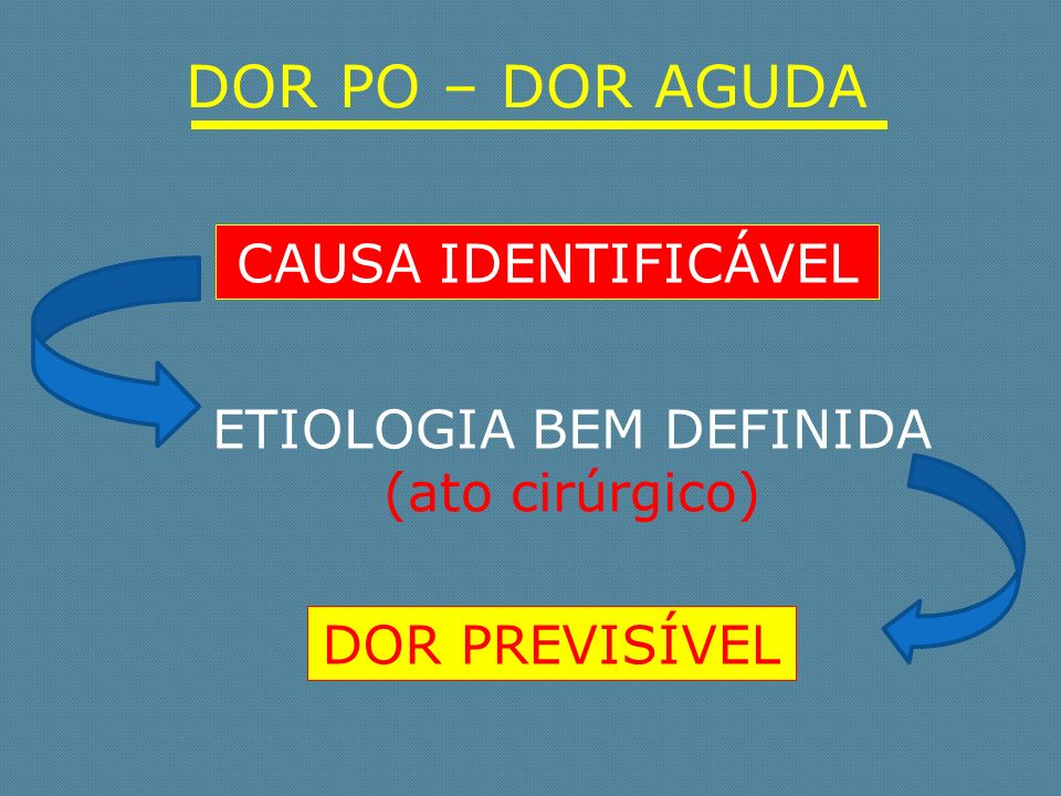 ETIOLOGIA BEM DEFINIDA