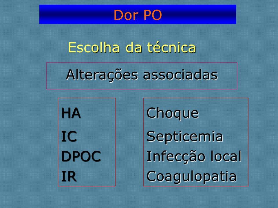 Dor PO Escolha da técnica. Alterações associadas. HA. IC. DPOC. IR. Choque. Septicemia. Infecção local.