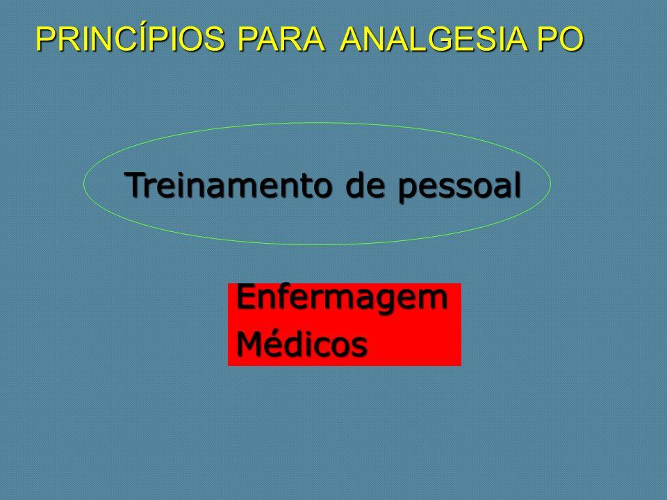 PRINCÍPIOS PARA ANALGESIA PO