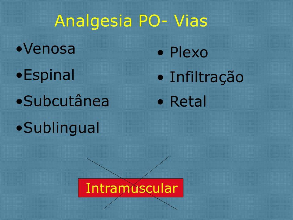 Analgesia PO- Vias Venosa Plexo Espinal Infiltração Subcutânea Retal