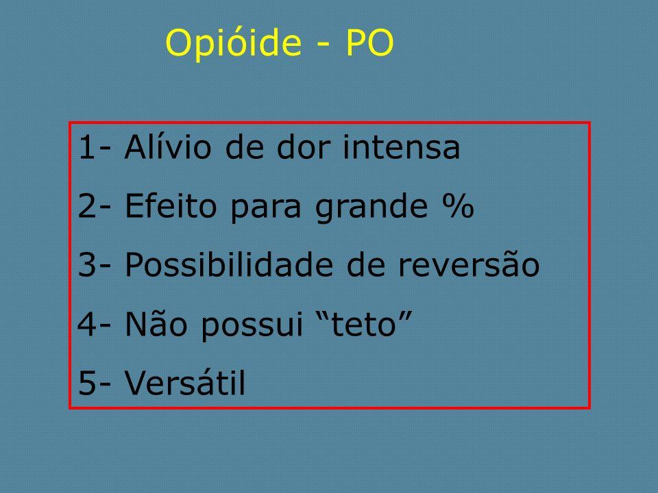 Opióide - PO 1- Alívio de dor intensa 2- Efeito para grande %