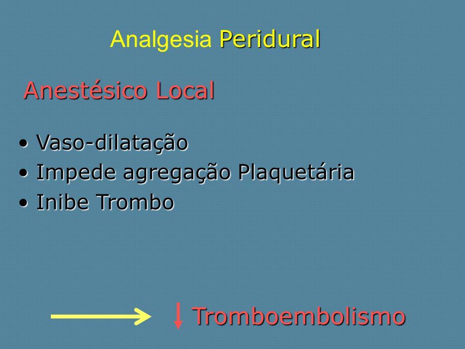 Analgesia Peridural Anestésico Local Tromboembolismo Vaso-dilatação