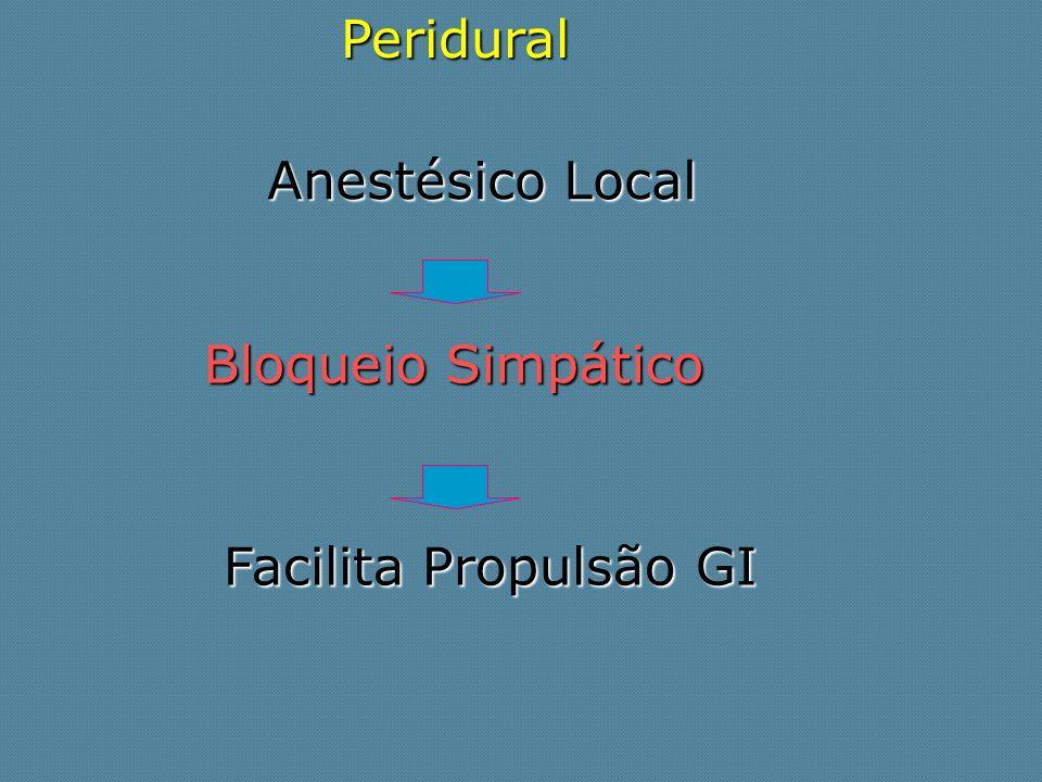 Peridural Anestésico Local Bloqueio Simpático Facilita Propulsão GI