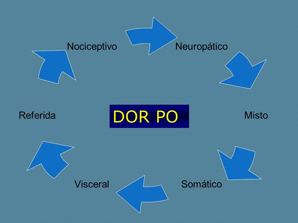 DOR PO