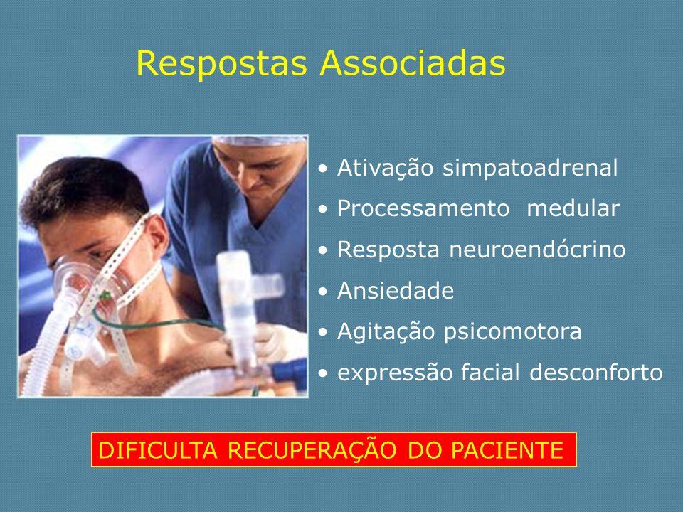 Respostas Associadas Ativação simpatoadrenal Processamento medular