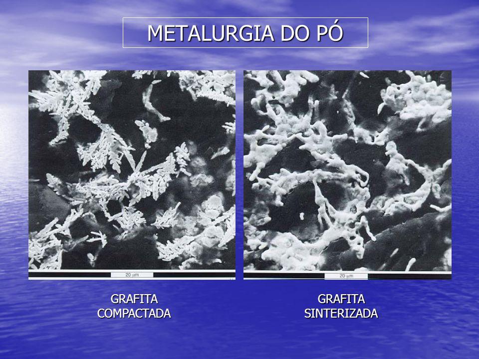 METALURGIA DO PÓ GRAFITA COMPACTADA GRAFITA SINTERIZADA