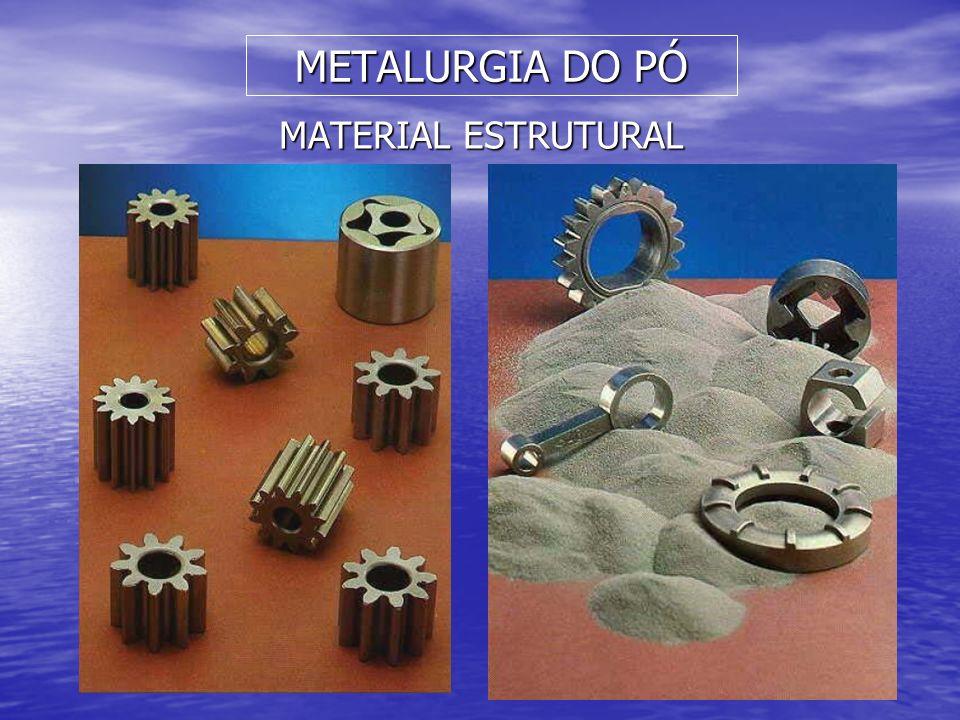 METALURGIA DO PÓ MATERIAL ESTRUTURAL
