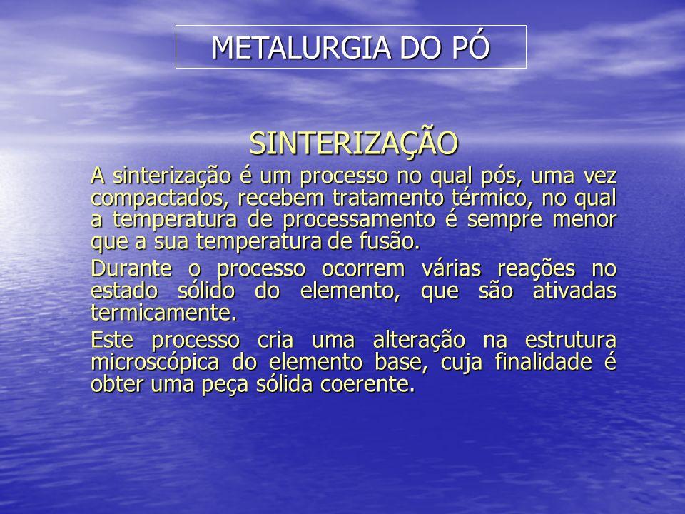 METALURGIA DO PÓ SINTERIZAÇÃO