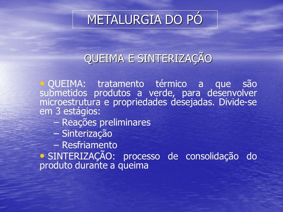 METALURGIA DO PÓ QUEIMA E SINTERIZAÇÃO