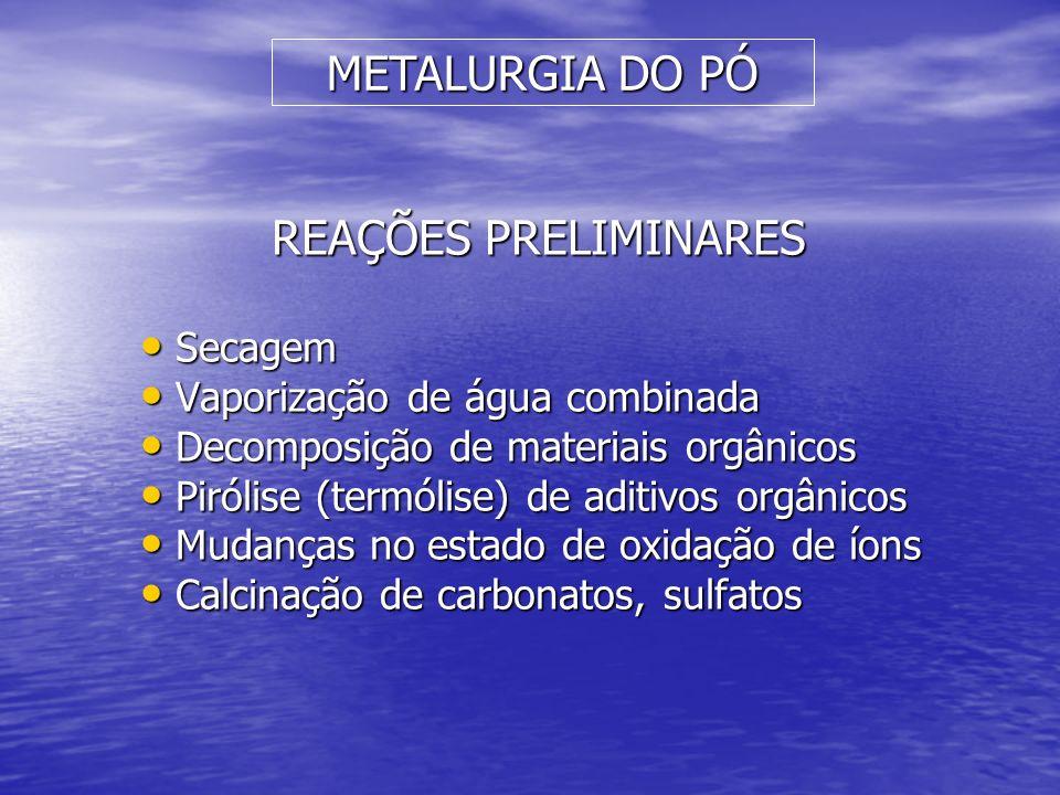 METALURGIA DO PÓ REAÇÕES PRELIMINARES Secagem