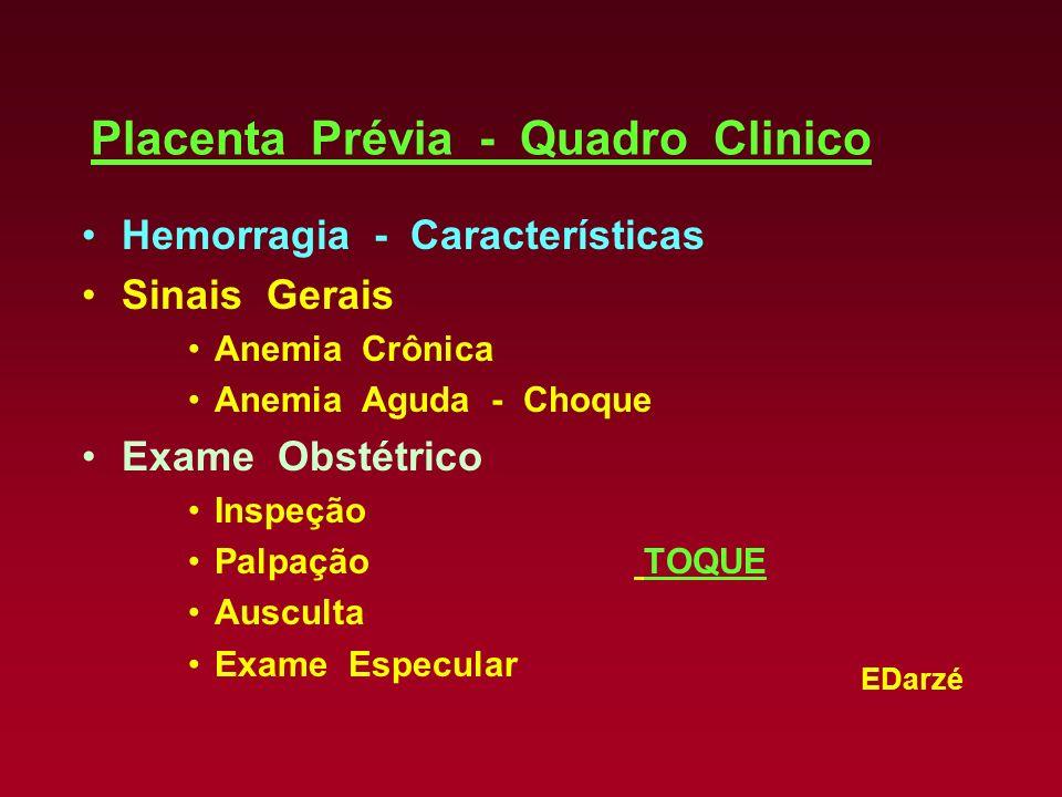 Placenta Prévia - Quadro Clinico