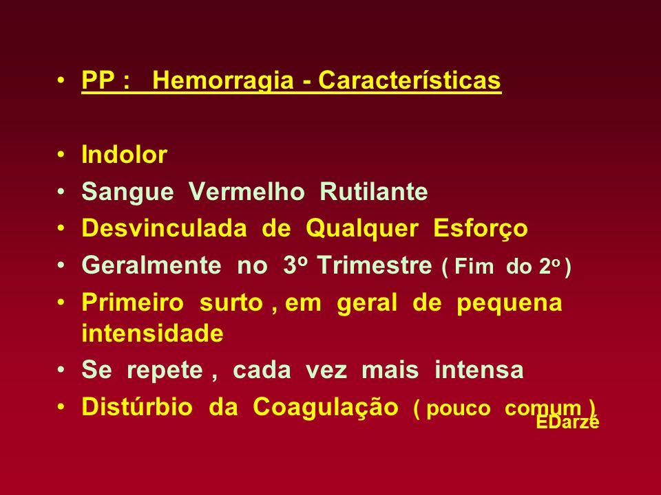 PP : Hemorragia - Características