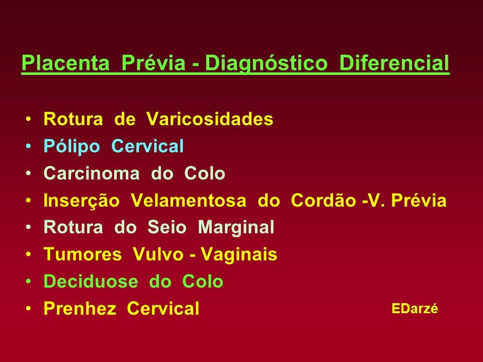 Placenta Prévia - Diagnóstico Diferencial