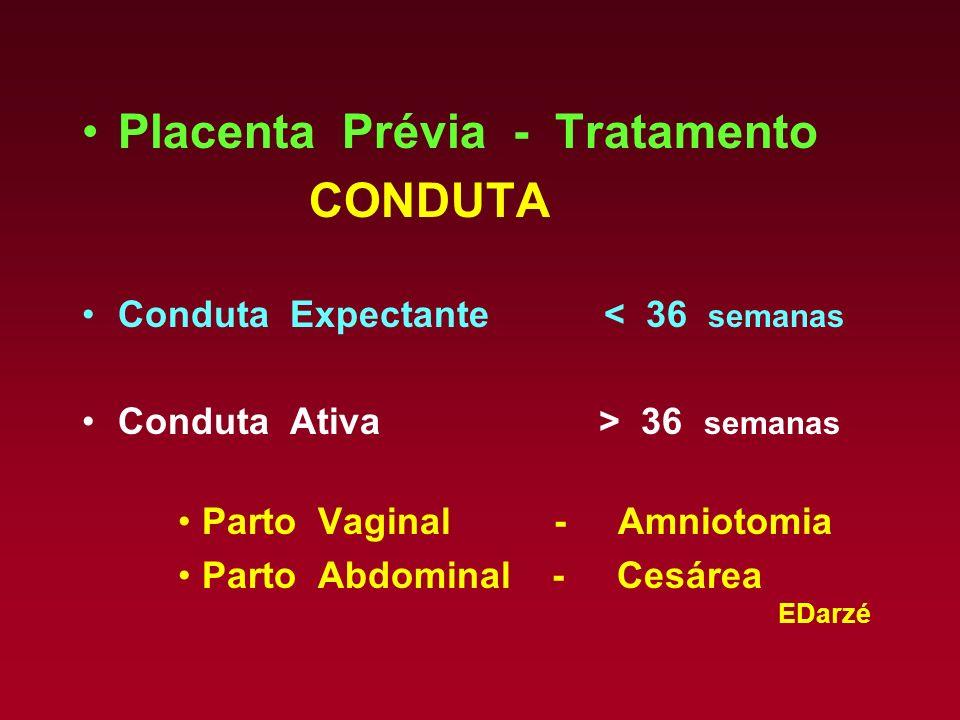 Placenta Prévia - Tratamento