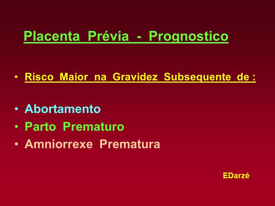 Placenta Prévia - Prognostico