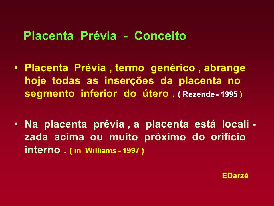 Placenta Prévia - Conceito