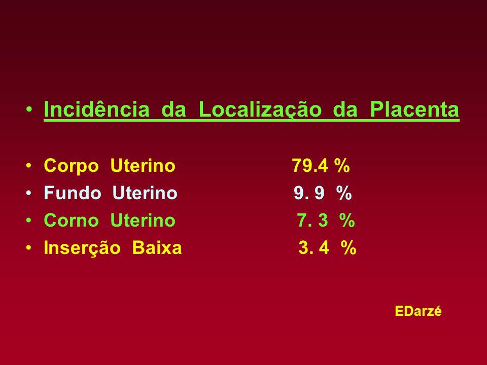 Incidência da Localização da Placenta