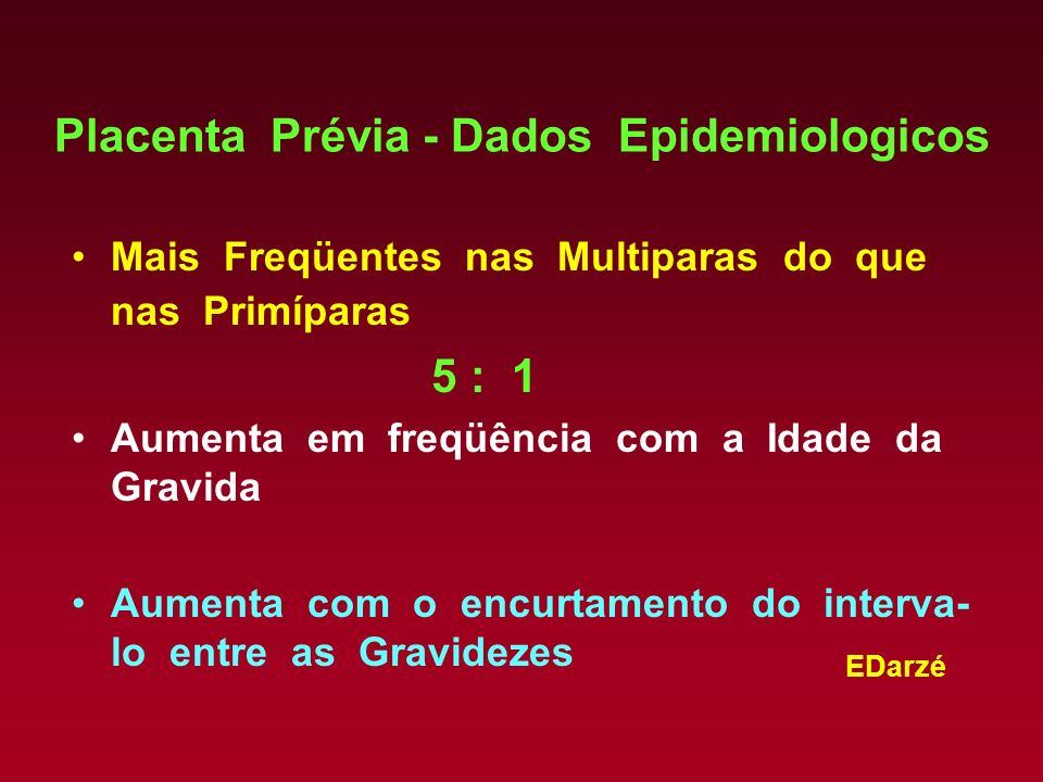 Placenta Prévia - Dados Epidemiologicos