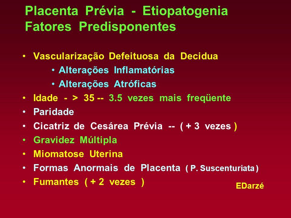 Placenta Prévia - Etiopatogenia Fatores Predisponentes