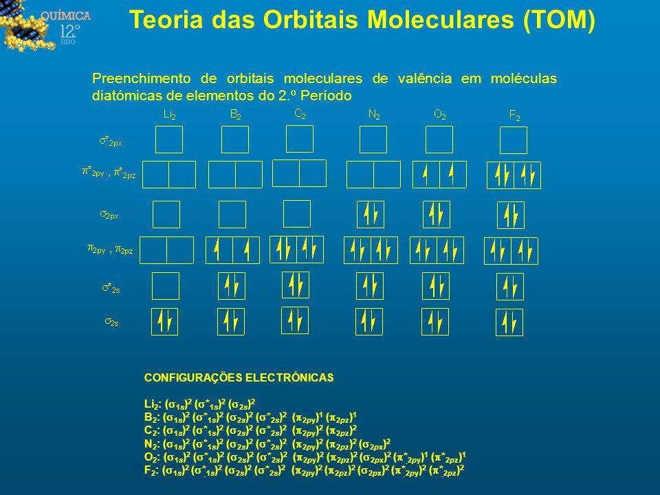 Teoria das Orbitais Moleculares (TOM)