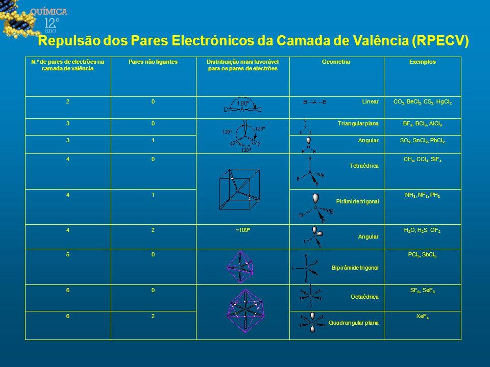 Repulsão dos Pares Electrónicos da Camada de Valência (RPECV)