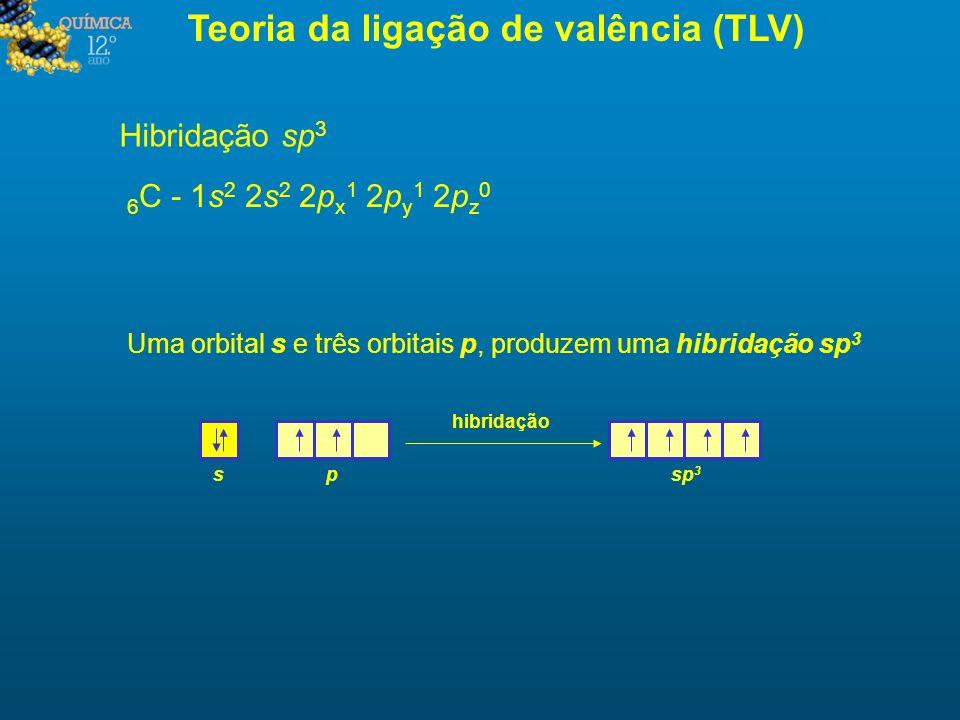 Teoria da ligação de valência (TLV)