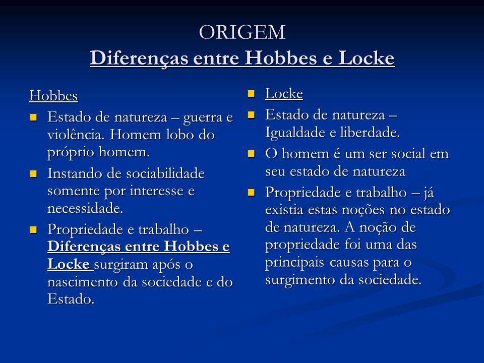 ORIGEM Diferenças entre Hobbes e Locke
