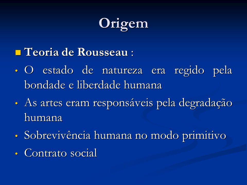 Origem Teoria de Rousseau :