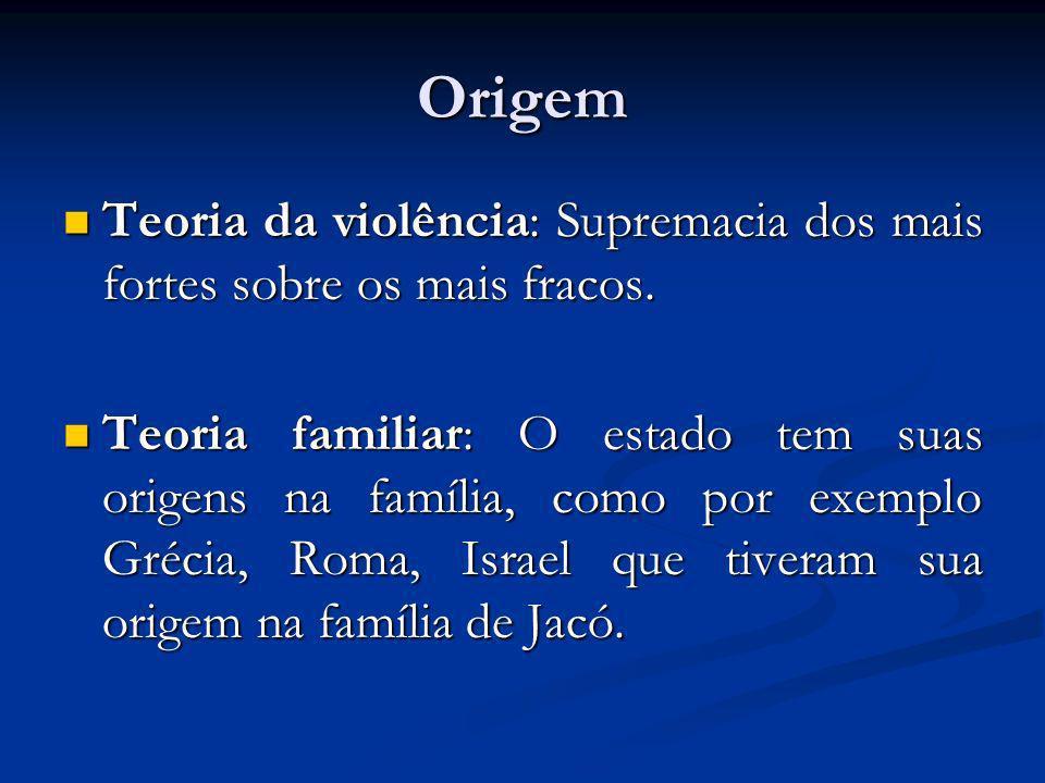 Origem Teoria da violência: Supremacia dos mais fortes sobre os mais fracos.