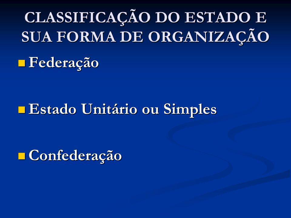 CLASSIFICAÇÃO DO ESTADO E SUA FORMA DE ORGANIZAÇÃO