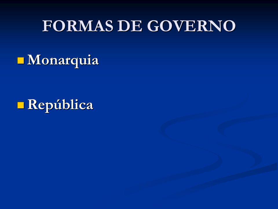 FORMAS DE GOVERNO Monarquia República