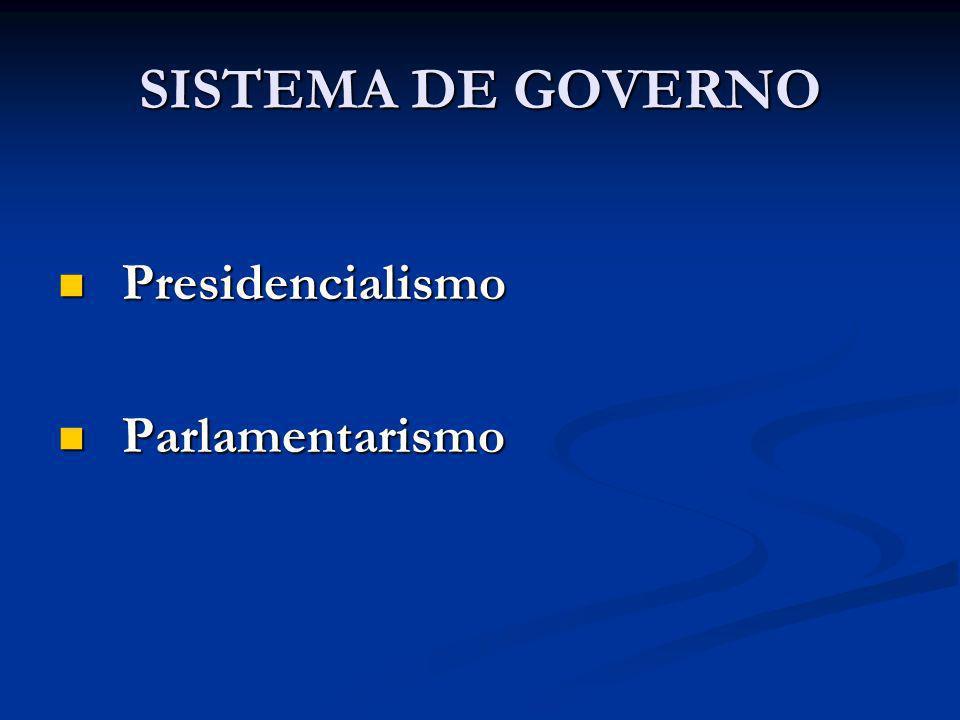 SISTEMA DE GOVERNO Presidencialismo Parlamentarismo