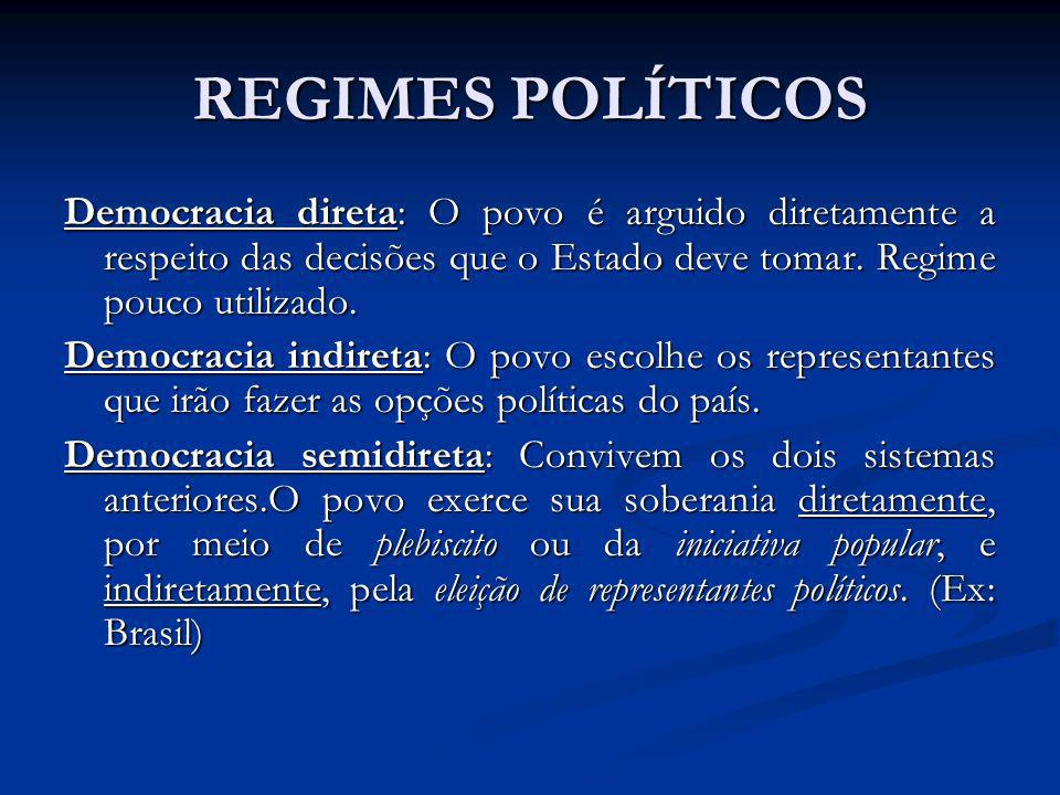 REGIMES POLÍTICOS Democracia direta: O povo é arguido diretamente a respeito das decisões que o Estado deve tomar. Regime pouco utilizado.