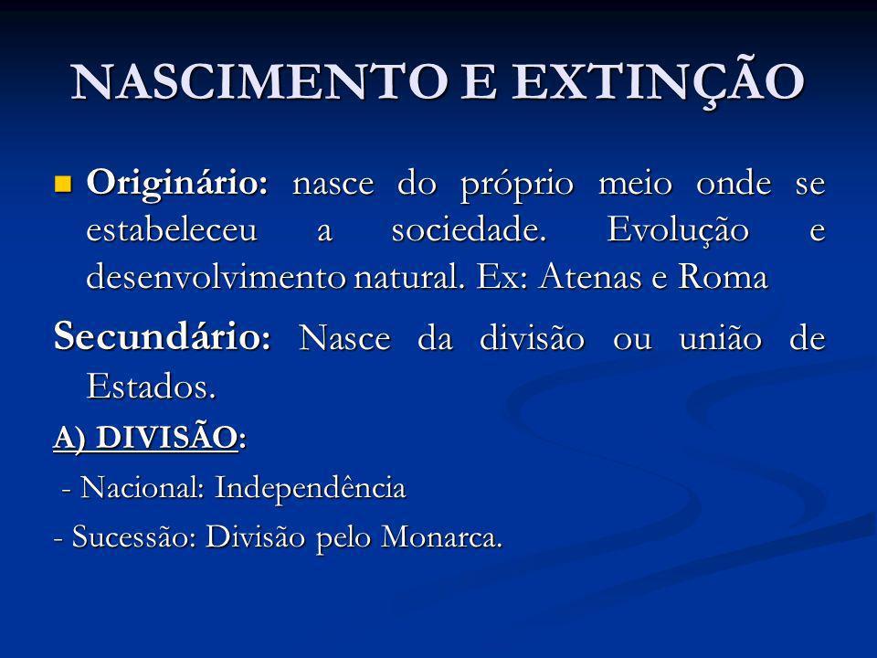 NASCIMENTO E EXTINÇÃO Originário: nasce do próprio meio onde se estabeleceu a sociedade. Evolução e desenvolvimento natural. Ex: Atenas e Roma.