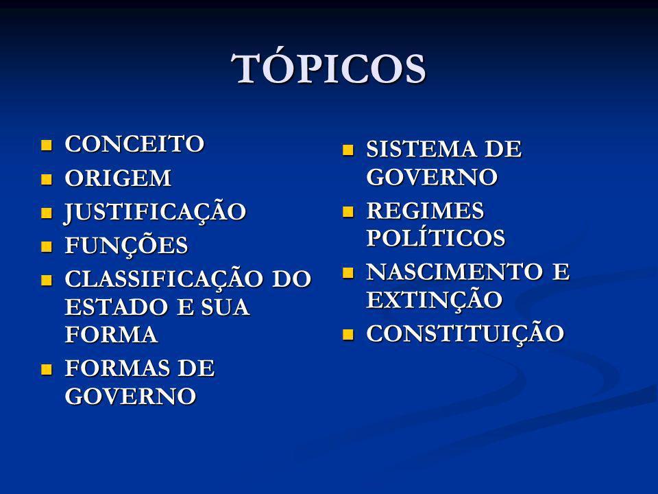 TÓPICOS CONCEITO SISTEMA DE GOVERNO ORIGEM JUSTIFICAÇÃO